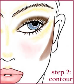 A girls guide to highlighting and contouring beauty banter how to emphasize cheek bones start by smiling to see the apples of your cheeks and then apply a dot of cream blush like avons be blushed sticks ccuart Choice Image